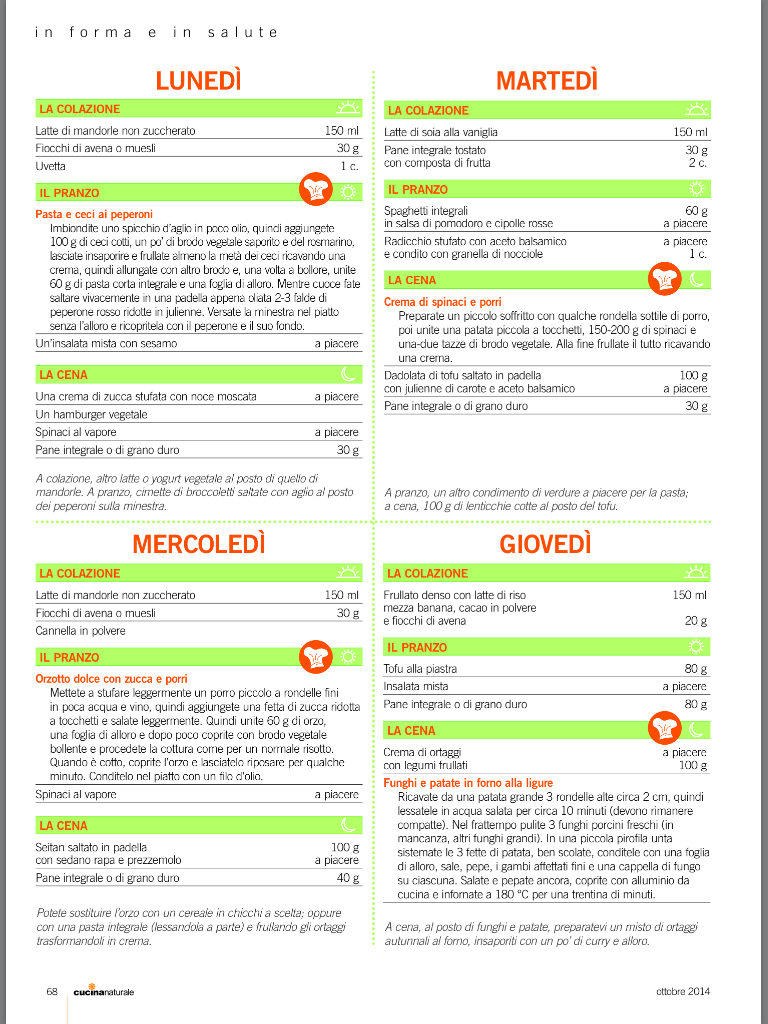dieta menu settimanale pdf