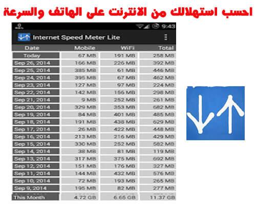 برنامج معرفة سرعة الانترنت والاستهلاك على الهاتف Internet Speed Meter Lite