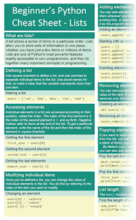 Download PDF Beginner's Python Cheat Sheets by Eric Matthes