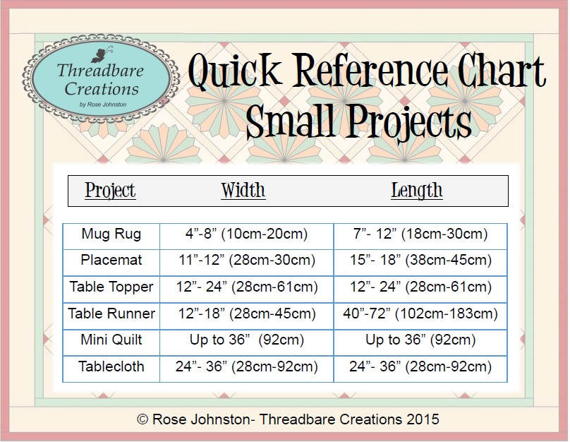 Quick Reference Chart Small Projects