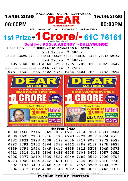 Lottery Sambad Result 15.09.2020 Dear Parrot Evening 8:00 pm