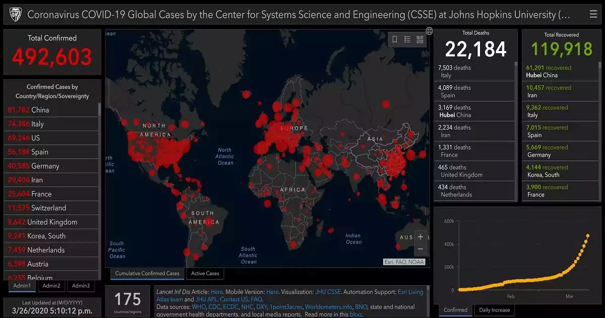 CORONAVIRUS: The Spread of the Virus Across the Globe on an Interactive-Live Map Updated Minute by Minute