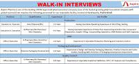 Aspiro Pharma Ltd Job Vacancy For 10th Pass/Diploma/ B.Sc/ M.Sc/ B.Pharm/ M. Pharm Candidates Hyderabad Location