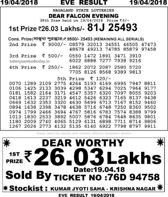 Lottery Sambad 08:00 PM Result 19 April 2018
