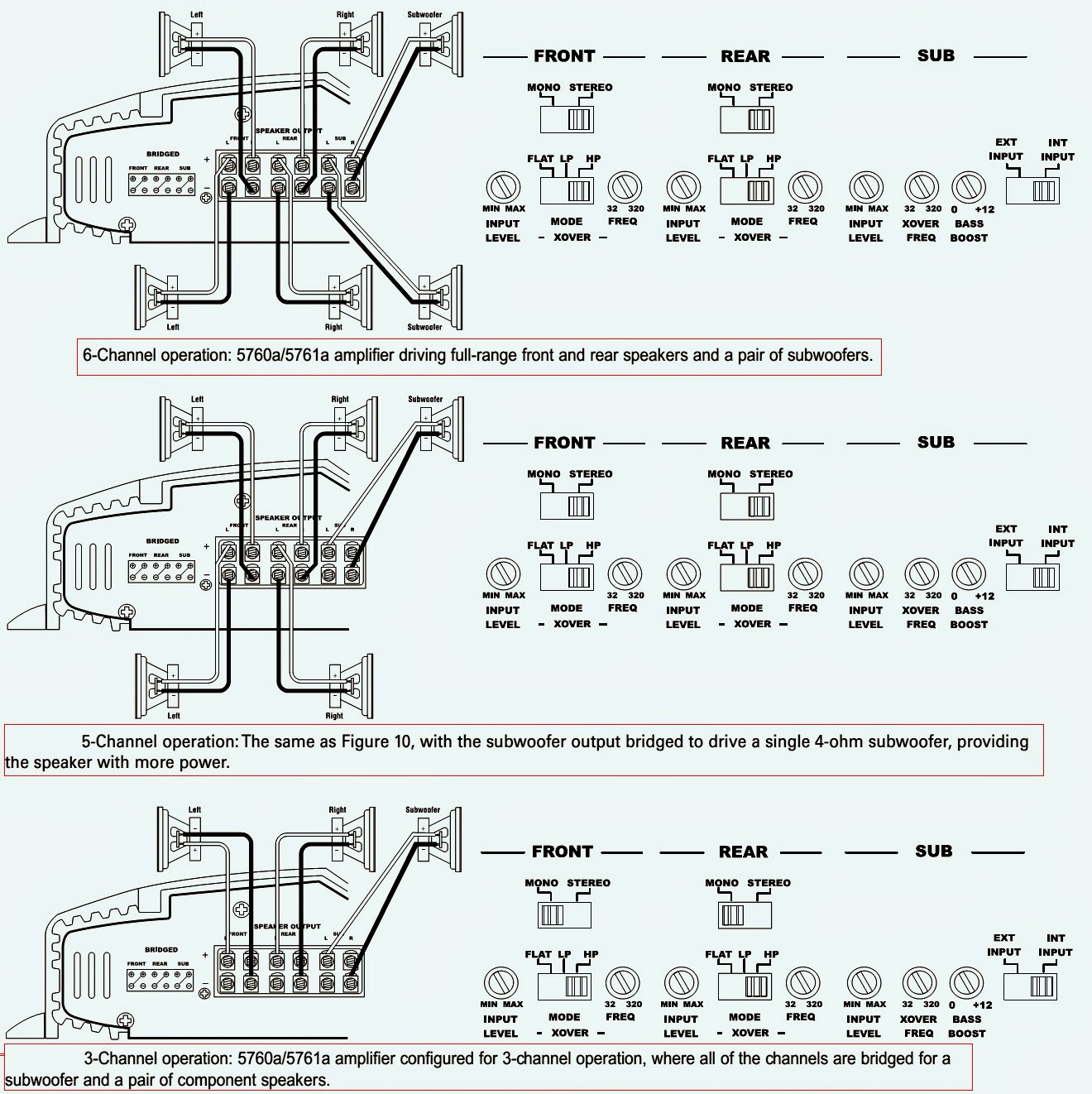 INFINITY 5760a  5761a  6 CHANNEL POWER AMPLIFIER Wiring