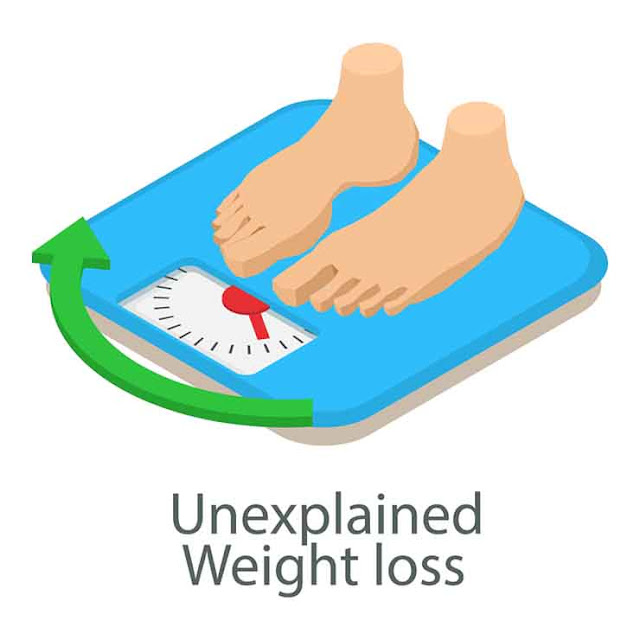 Unexplained weight