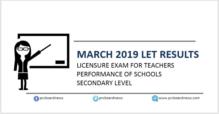 March 2019 LET result Secondary: top performing schools, performance of schools
