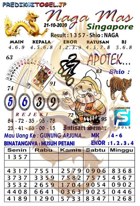 Syair SGP Nagamas Rabu 21 Oktober 2020