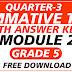 2ND Summative Test GRADE 5 Q3