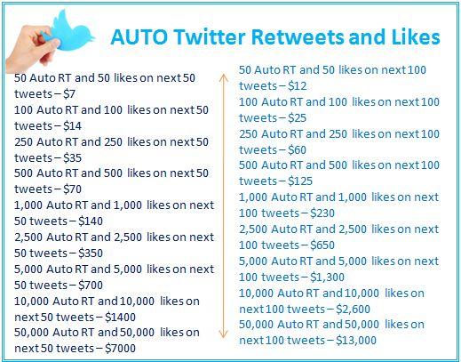 Buy Auto Twitter Engagement