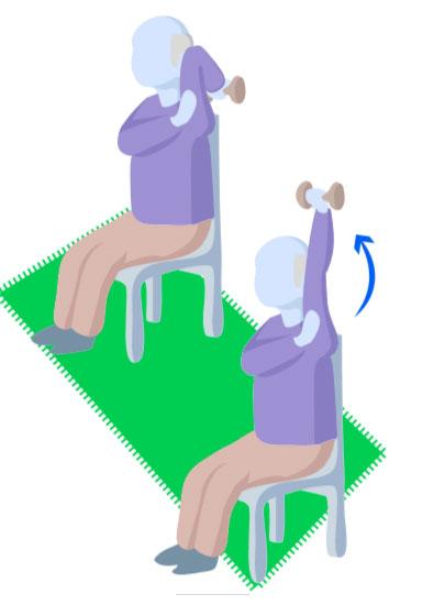Ejercicios para triceps en casa