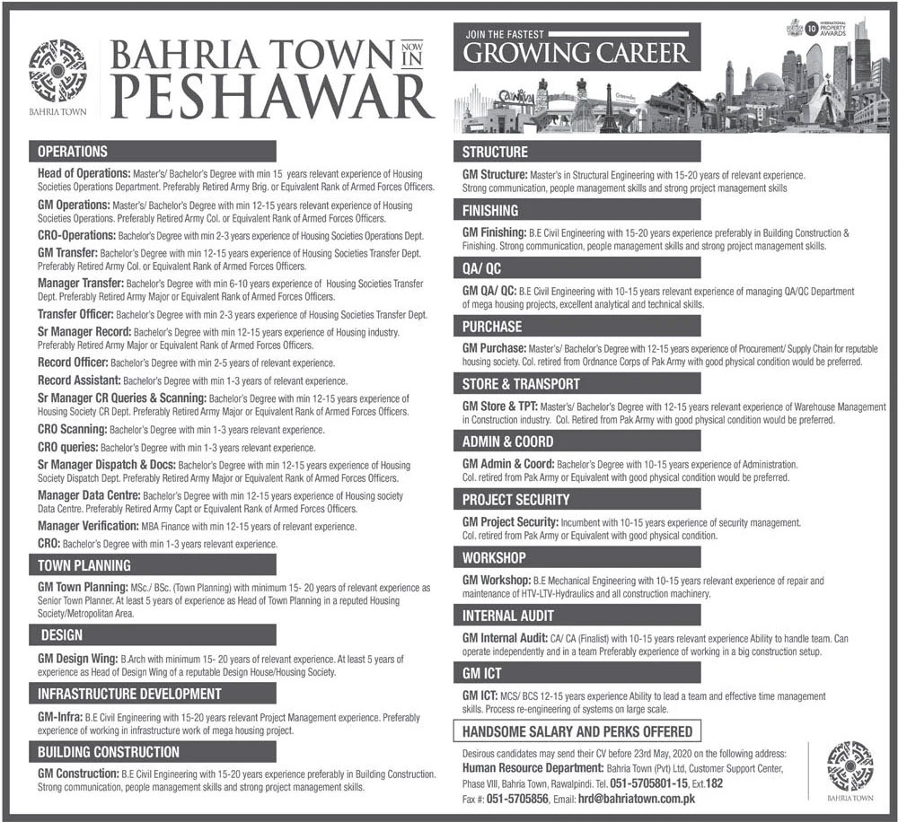 Bahria Town Peshawar Jobs May 2020