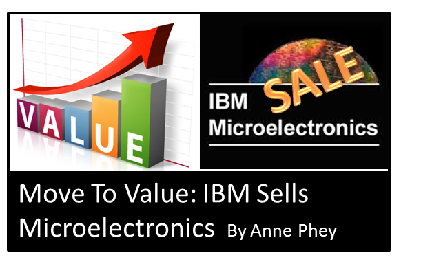 Quantum Leadership: Move To Value: IBM Sells