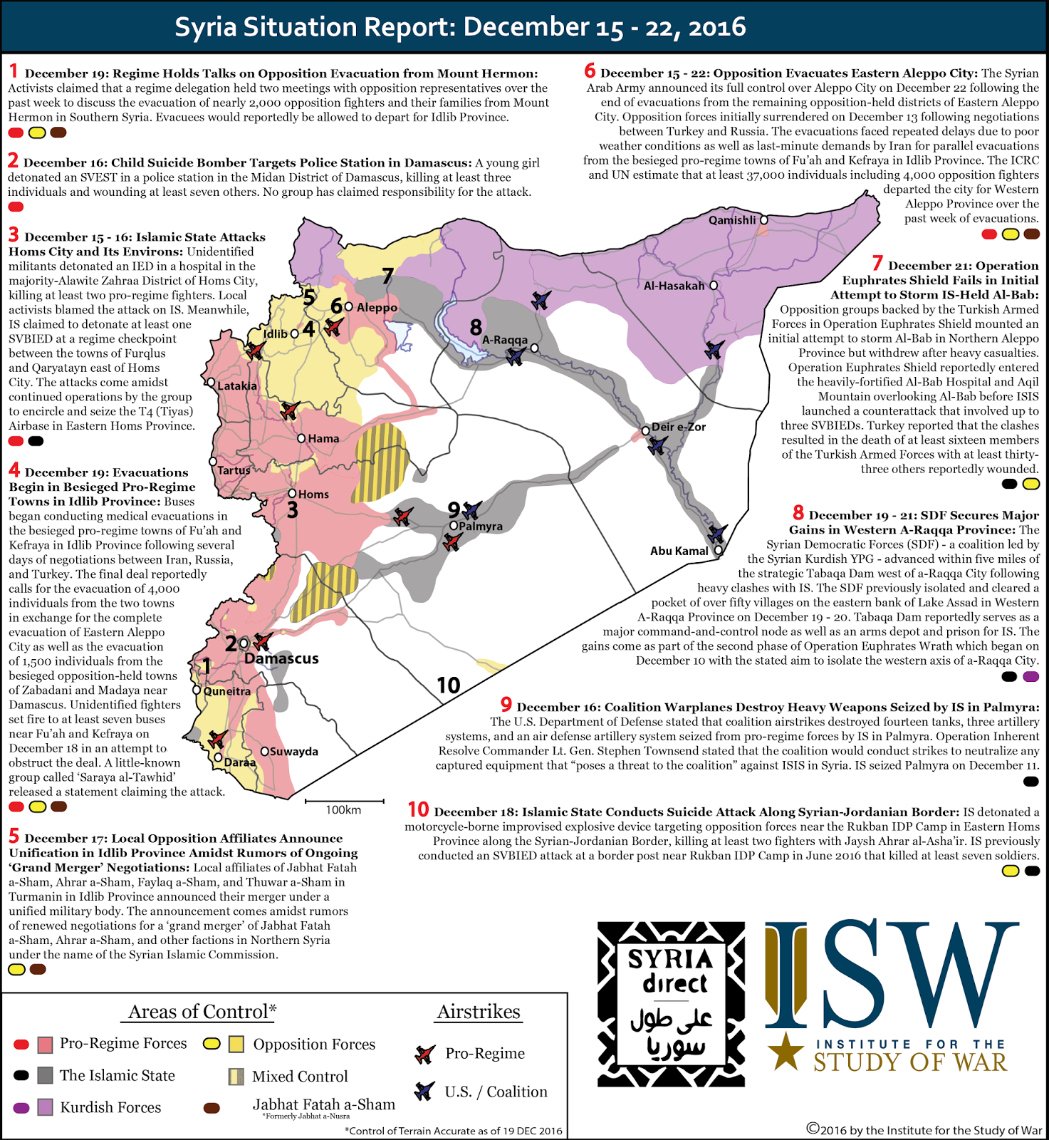 Syria Situation Report: December 15 - 22, 2016
