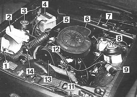 Моторный отсек автомобиля с бензиновым двигателем форд сиерра