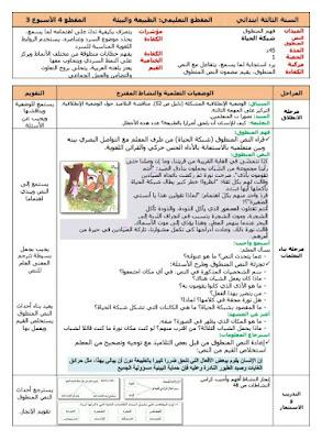 مذكرات مادة اللغة العربية الاسبوع 3 المقطع 4 الطبيعة و البيئة السنة الثالثة ابتدائي الجيل الثاني