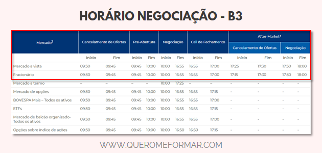 Horários de negociação da B3 para investir em ações