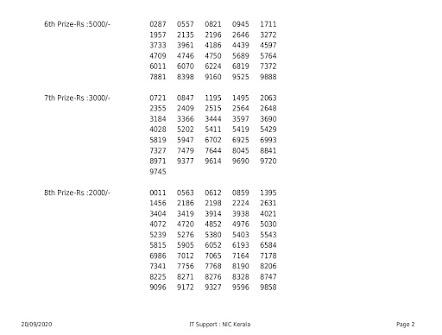 Kerala Lottery Results 20-09-2020 THIRUVONAM BUMPER BR-75 Lottery Result Onam_keralalotteries.net-0002