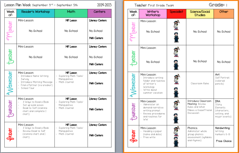 Miss Nguyen's Class: Curriculum Map, Lesson Plan for First