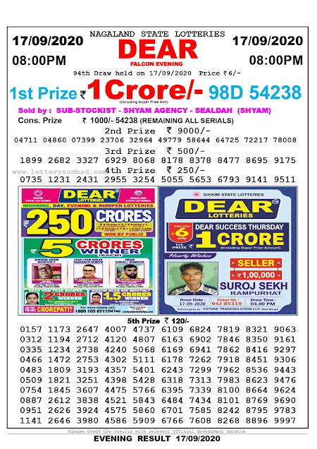 Nagaland State Lottery Sambad 17-09-2020 Today Result 8 PM