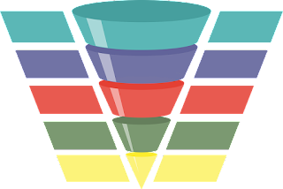 HOW CAN YOU CREATE A DIGITAL MARKETING FUNNEL