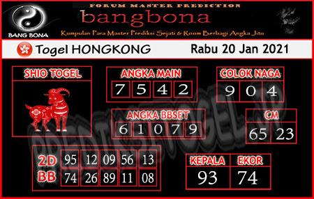 Prediksi Bangbona HK Rabu 20 Januari 2021