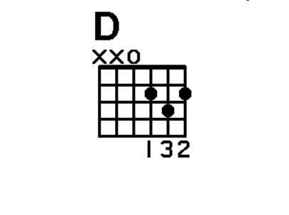 Readable-Chord