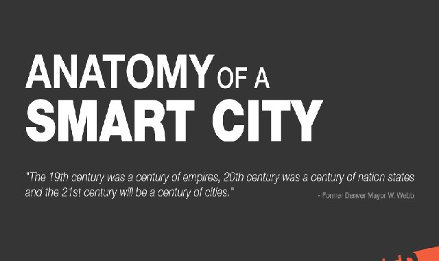 The Anatomy of a Smart City #infographic