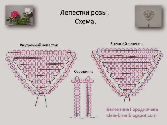 Плетение бисером фото схемы роза для начинающих