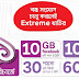 airtel 20GB Mega internet Bonus on airtel prepaid Bondho connections!