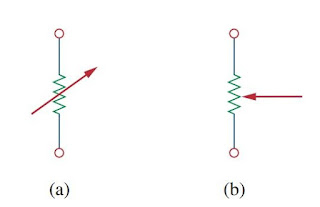 ohm law variable resistor