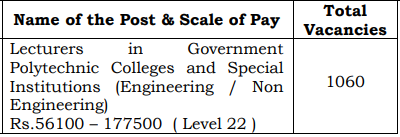 TRB Lecturers Recruitment in Govt Polytechnics - 1060 Posts Vacancy