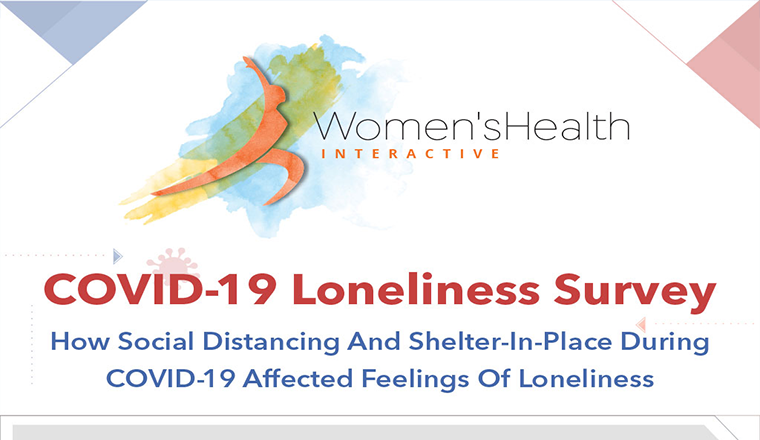 Women,s Health Interactive COVID-19 Loneliness Survey #infographic