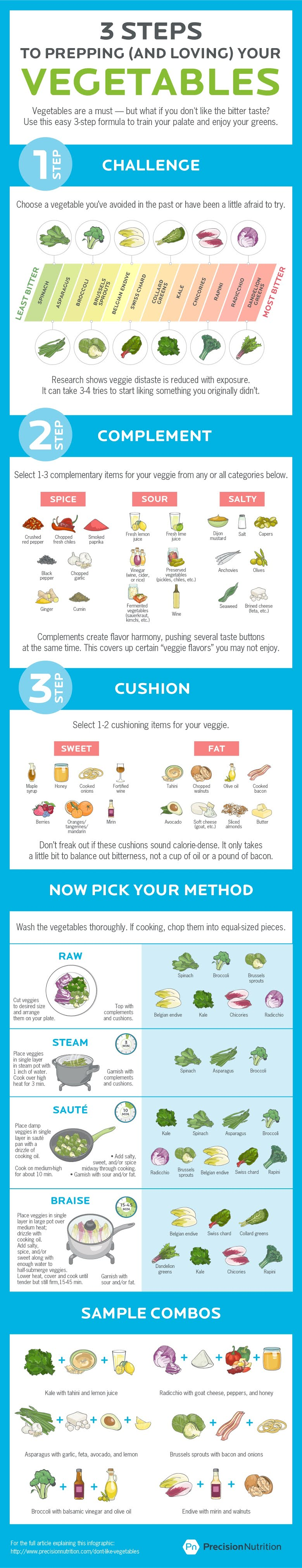 3 steps for prepping (and loving) your Vegetables #infographic  #Food #Vegetables #infographics