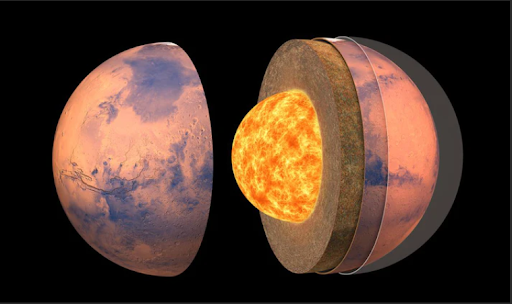 Nasa Finally Knows What Is Beneath the Surface of Mars