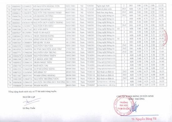 """Đại học Phạm Văn Đồng (Quảng Ngãi): Nhiều ngành sư phạm """"trắng"""" thí sinh trúng tuyển"""