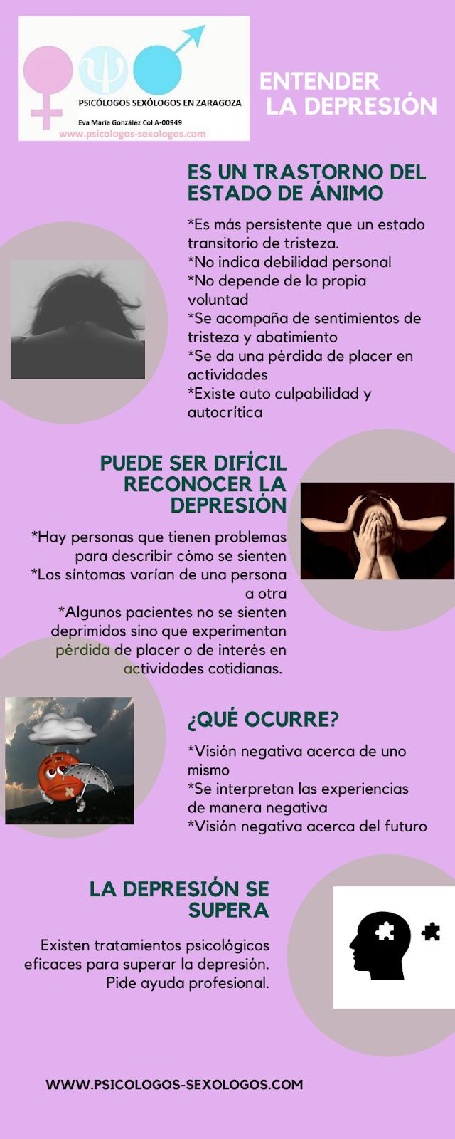 infografía psicólogos depresión en Zaragoza