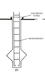 How Under Reamed Piles are Constructed ?