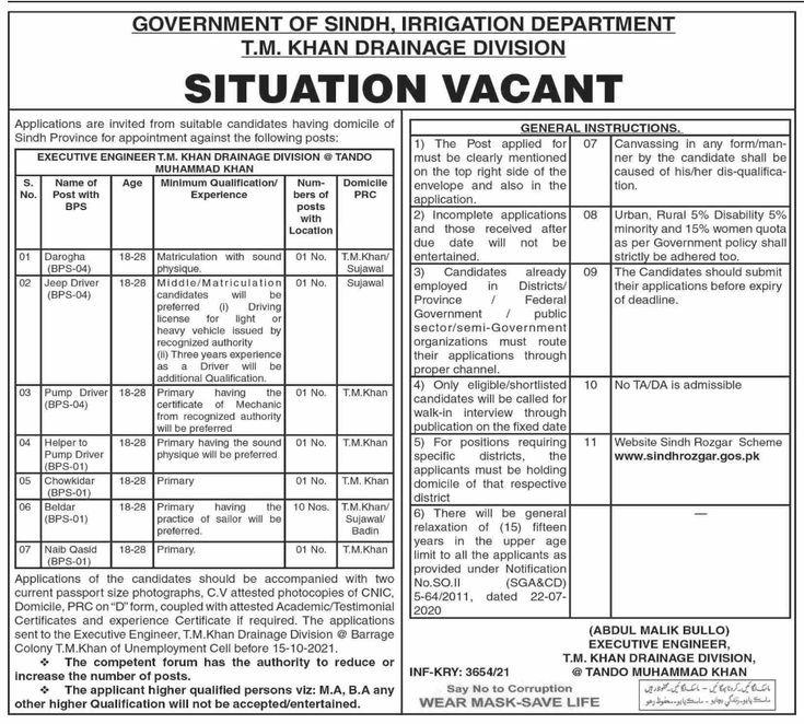 Today Newspaper Jobs Health Department Irrigation Department Multiple Jobs 2021