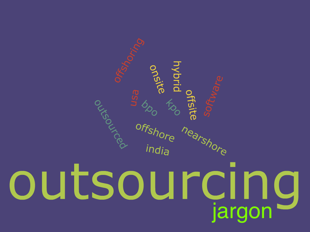 Terminology of Outsourcing & Outsourcing FAQ