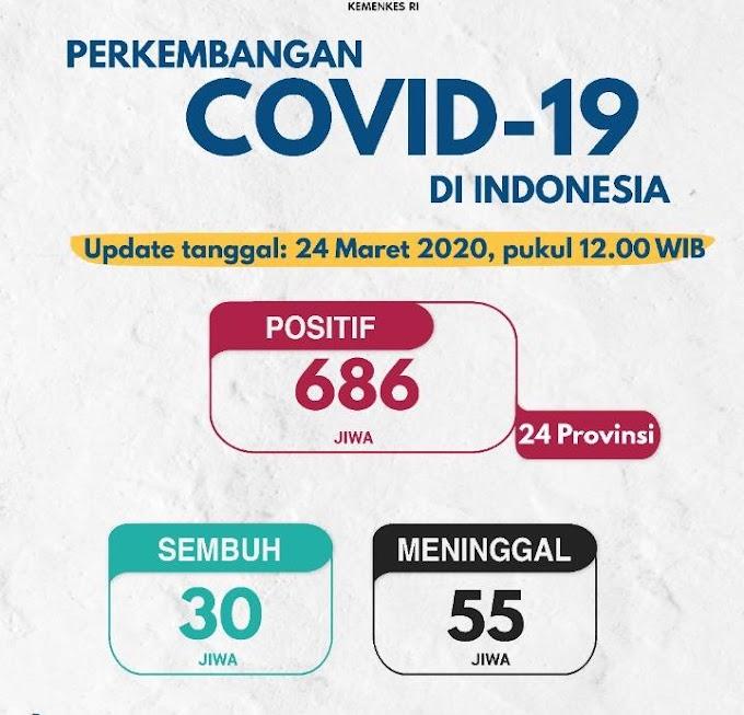 Lakukan 5 Langkah Menjaga Kesehatan Tubuh Untuk Pencegahan Covid-19