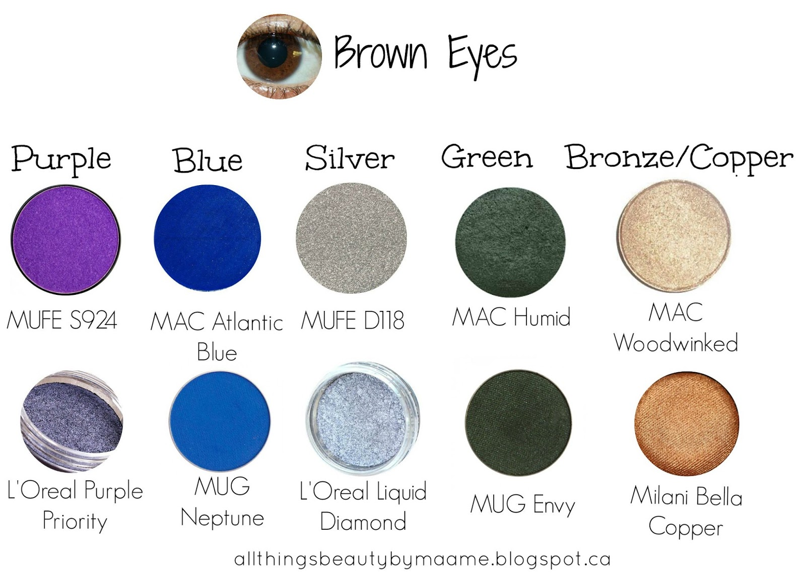 Best Color Eyeshadows For Brown Eyes