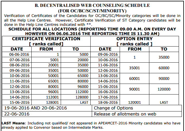 AP EAMCET 2016 Web counselling and Certificate Verification