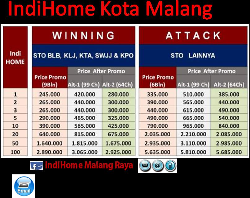 Fifth image of Indihome Kota Malang Promo Indihome 2015 Malang with IndiHome Kota Malang