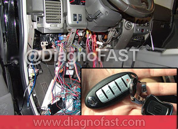 كورس رائع عن كهرباء الهيكل في السيارات Electricité automobile