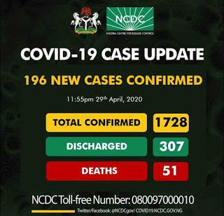 NCDC reports