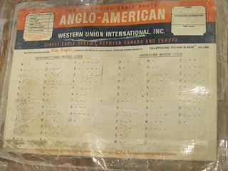 Western Union Morse Code Sheet.