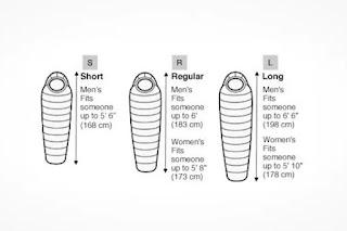 Contoh ukuran sleeping bag