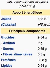 Algues wakame - Morbih'Algues - Algues - Algues brunes - Wakame - Manger algues - Algues nutrition santé - Bretagne
