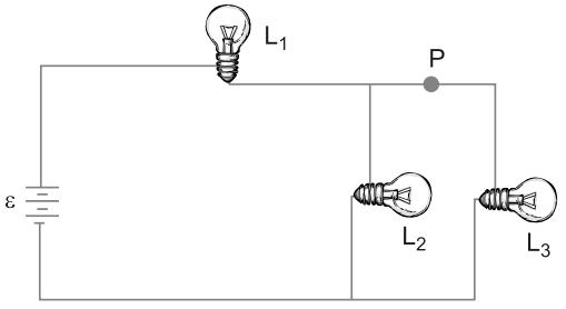 (FGV-SP 2020) O esquema representa um circuito elétrico composto por uma bateria ideal de força eletromotriz ε e três pequenas lâmpadas incandescentes idênticas.